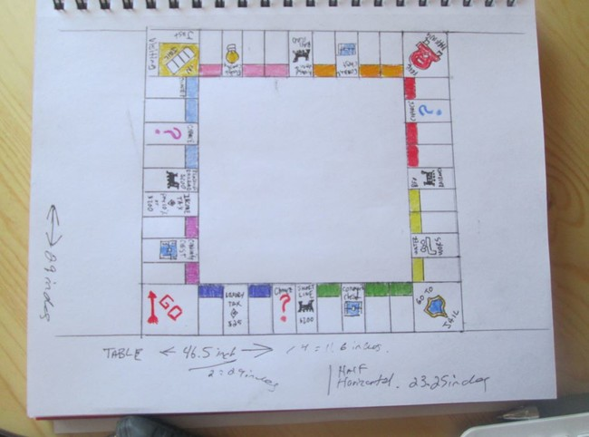 The sketch of the board, complete with the color blocks and street names.